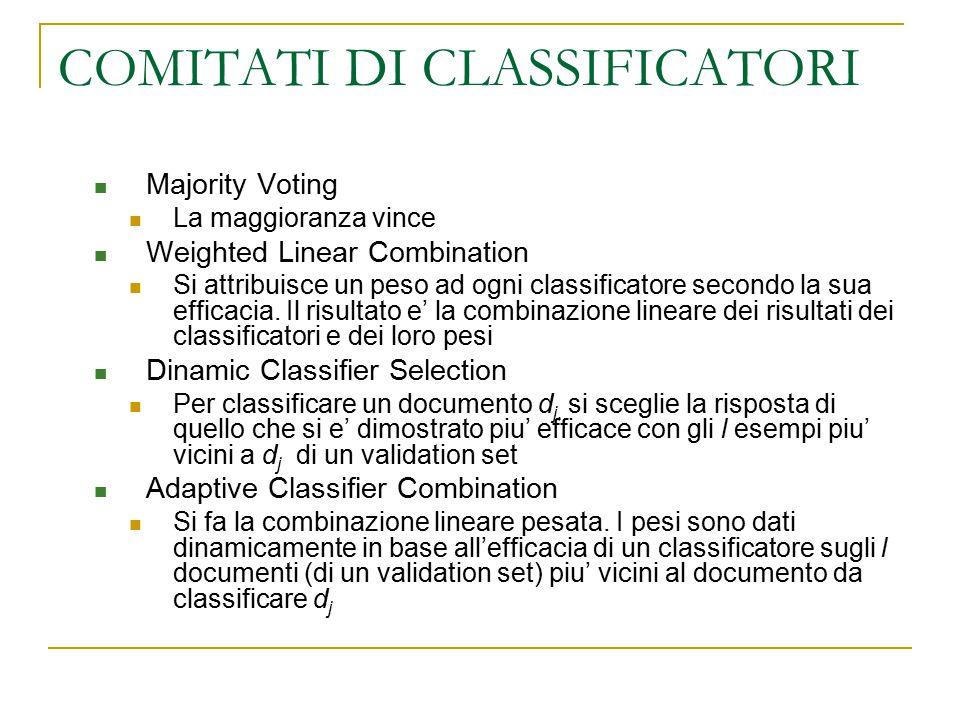 COMITATI DI CLASSIFICATORI Majority Voting La maggioranza vince Weighted Linear Combination Si attribuisce un peso ad ogni classificatore secondo la s
