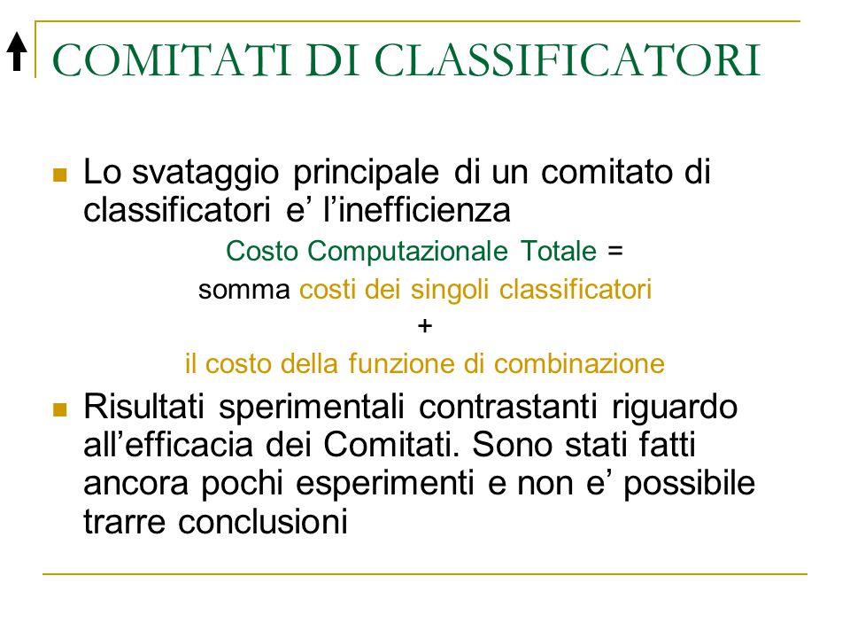 COMITATI DI CLASSIFICATORI Lo svataggio principale di un comitato di classificatori e' l'inefficienza Costo Computazionale Totale = somma costi dei si