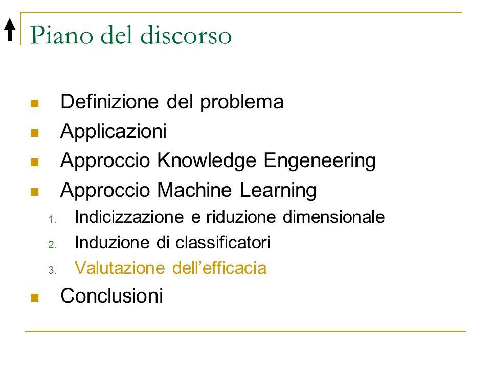 Piano del discorso Definizione del problema Applicazioni Approccio Knowledge Engeneering Approccio Machine Learning 1. Indicizzazione e riduzione dime