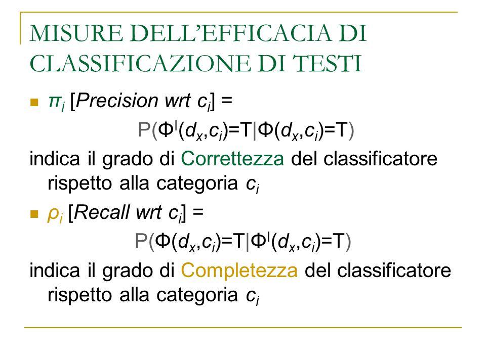 MISURE DELL'EFFICACIA DI CLASSIFICAZIONE DI TESTI π i [Precision wrt c i ] = P(Φ I (d x,c i )=T|Φ(d x,c i )=T) indica il grado di Correttezza del clas