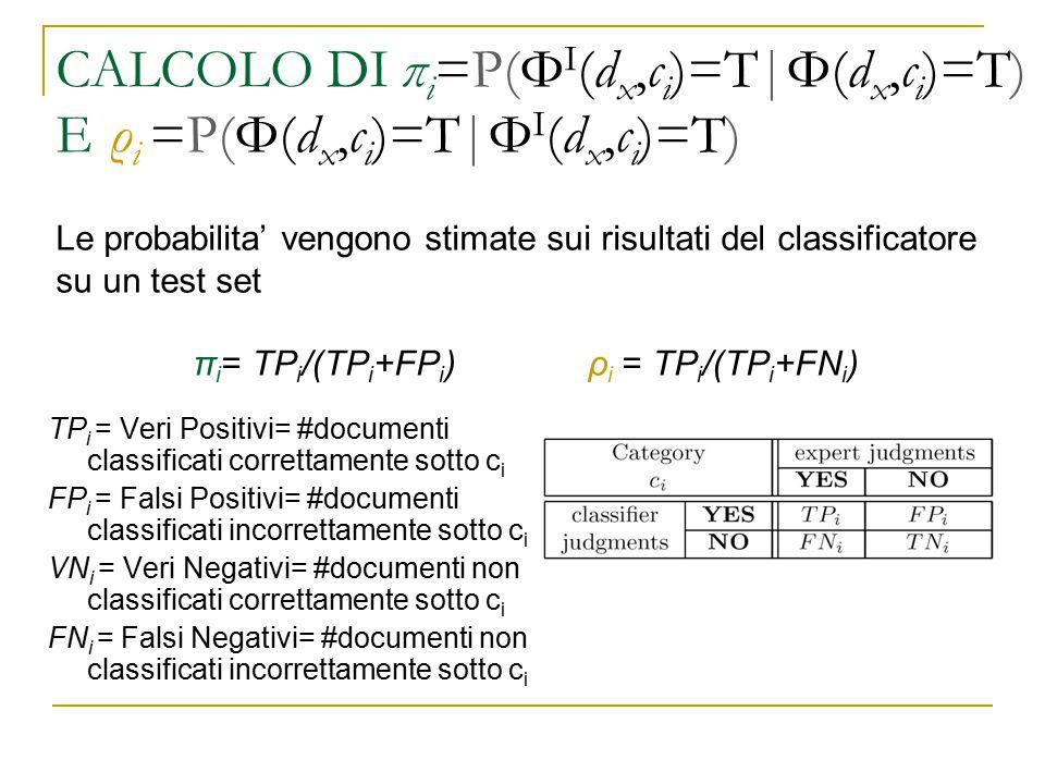 CALCOLO DI π i =P(Φ I (d x,c i )=T|Φ(d x,c i )=T) E ρ i =P(Φ(d x,c i )=T|Φ I (d x,c i )=T) TP i = Veri Positivi= #documenti classificati correttamente