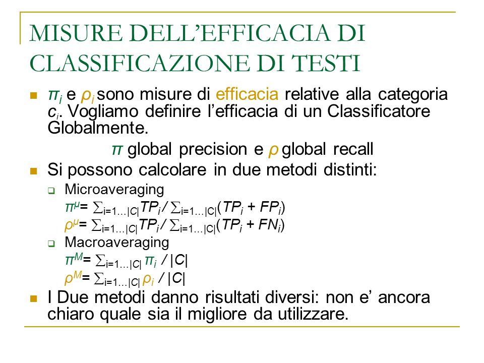 MISURE DELL'EFFICACIA DI CLASSIFICAZIONE DI TESTI π i e ρ i sono misure di efficacia relative alla categoria c i. Vogliamo definire l'efficacia di un