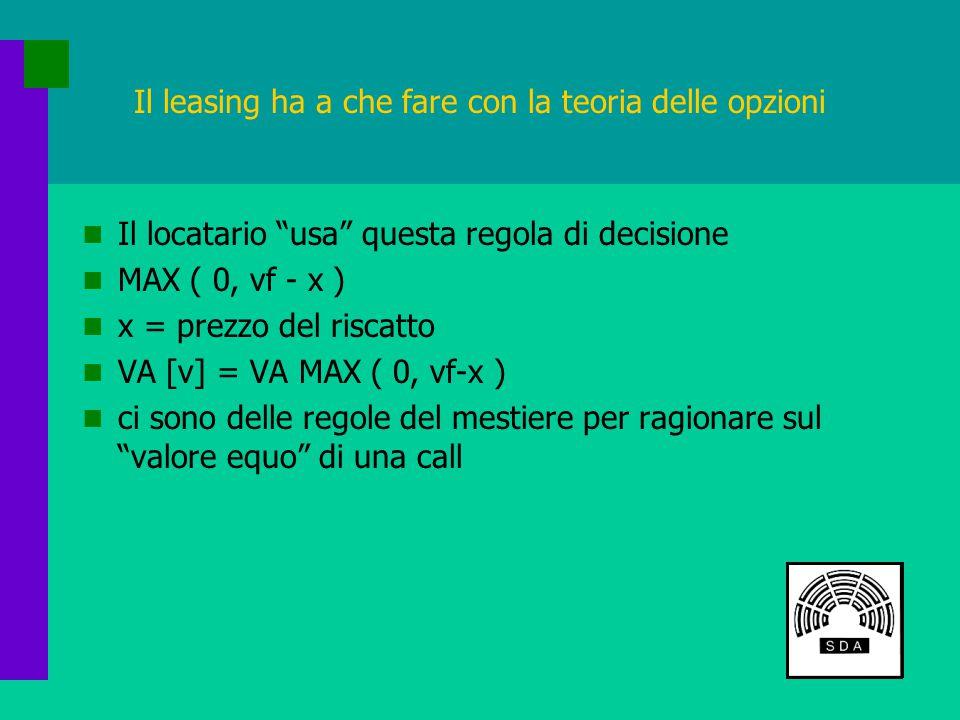 Il leasing ha a che fare con la teoria delle opzioni Il locatario usa questa regola di decisione MAX ( 0, vf - x ) x = prezzo del riscatto VA [v] = VA MAX ( 0, vf-x ) ci sono delle regole del mestiere per ragionare sul valore equo di una call