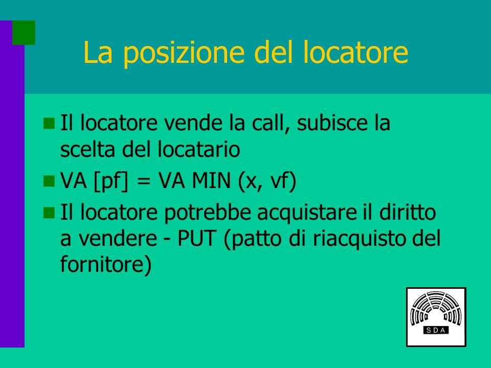 La posizione del locatore Il locatore vende la call, subisce la scelta del locatario VA [pf] = VA MIN (x, vf) Il locatore potrebbe acquistare il diritto a vendere - PUT (patto di riacquisto del fornitore)