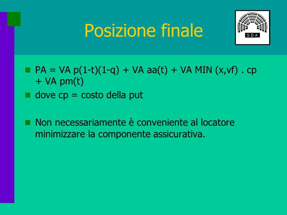 Posizione finale PA = VA p(1-t)(1-q) + VA aa(t) + VA MIN (x,vf).