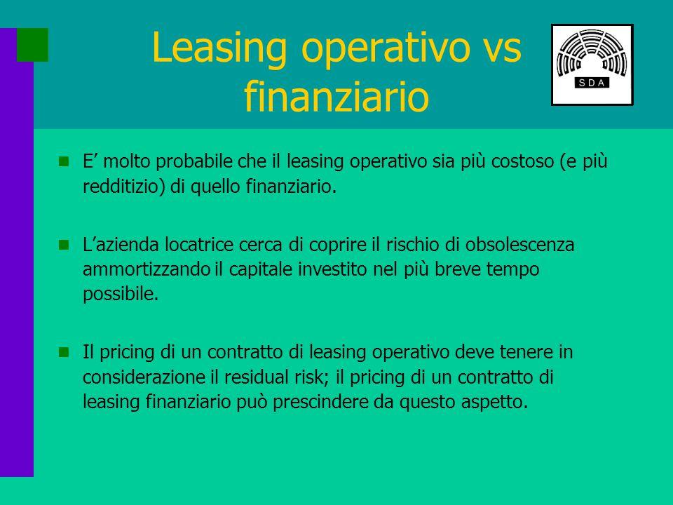 Leasing operativo vs finanziario E' molto probabile che il leasing operativo sia più costoso (e più redditizio) di quello finanziario.