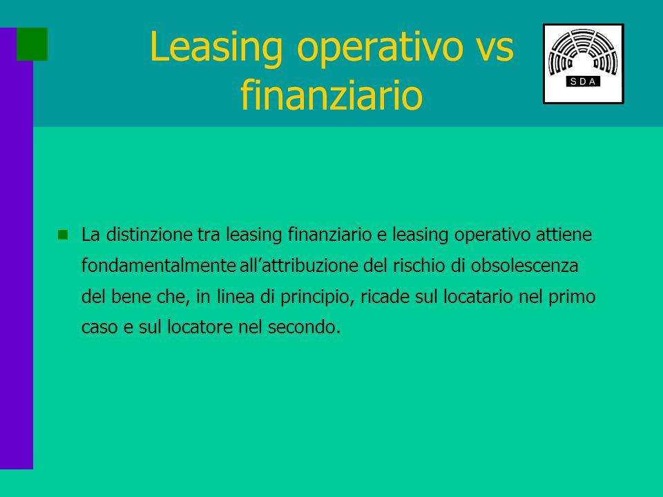 Leasing operativo vs finanziario La distinzione tra leasing finanziario e leasing operativo attiene fondamentalmente all'attribuzione del rischio di obsolescenza del bene che, in linea di principio, ricade sul locatario nel primo caso e sul locatore nel secondo.