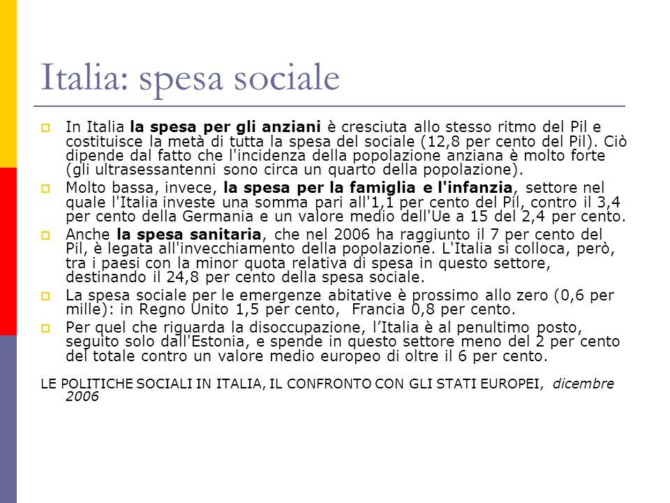 Italia: spesa sociale  In Italia la spesa per gli anziani è cresciuta allo stesso ritmo del Pil e costituisce la metà di tutta la spesa del sociale (12,8 per cento del Pil).