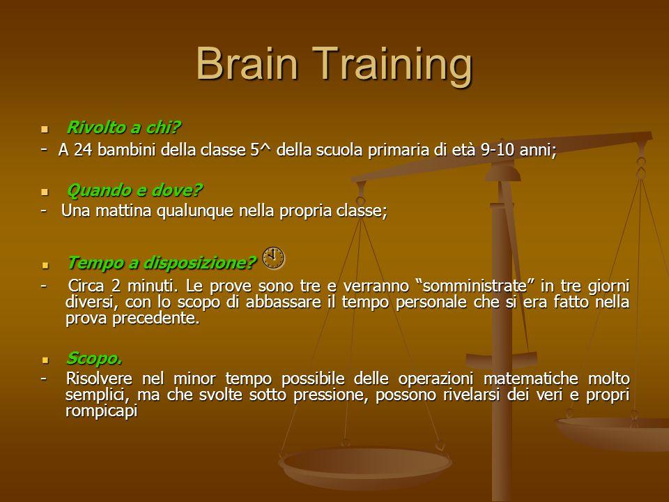 Brain Training Rivolto a chi. Rivolto a chi.