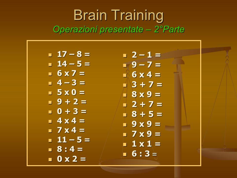 Brain Training Operazioni presentate – 2°Parte 17 – 8 = 17 – 8 = 14 – 5 = 14 – 5 = 6 x 7 = 6 x 7 = 4 – 3 = 4 – 3 = 5 x 0 = 5 x 0 = 9 + 2 = 9 + 2 = 0 + 3 = 0 + 3 = 4 x 4 = 4 x 4 = 7 x 4 = 7 x 4 = 11 – 5 = 11 – 5 = 8 : 4 = 8 : 4 = 0 x 2 = 0 x 2 = 2 – 1 = 9 – 7 = 6 x 4 = 3 + 7 = 8 x 9 = 2 + 7 = 8 + 5 = 9 x 9 = 7 x 9 = 1 x 1 = 6 : 3 =