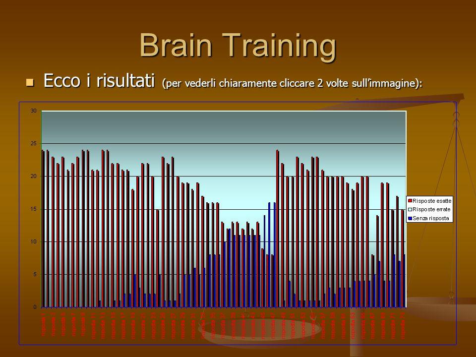 Brain Training Ecco i risultati (per vederli chiaramente cliccare 2 volte sull'immagine): Ecco i risultati (per vederli chiaramente cliccare 2 volte sull'immagine):