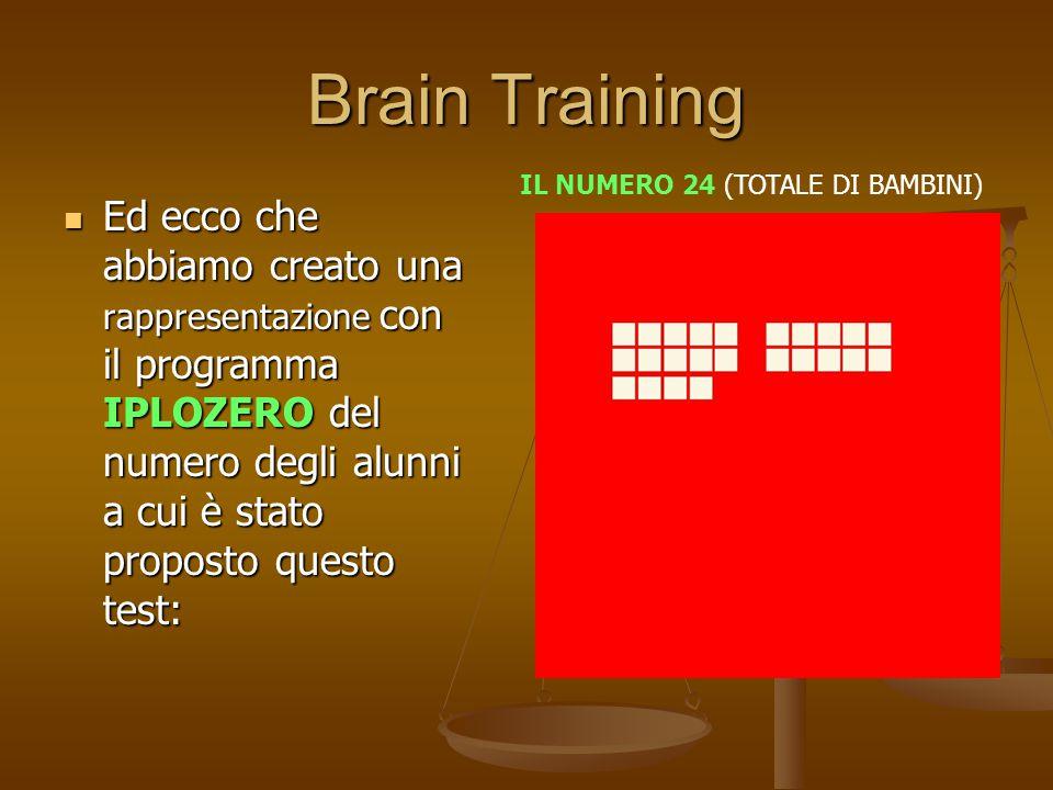 Brain Training Ed ecco che abbiamo creato una rappresentazione con il programma IPLOZERO del numero degli alunni a cui è stato proposto questo test: Ed ecco che abbiamo creato una rappresentazione con il programma IPLOZERO del numero degli alunni a cui è stato proposto questo test: IL NUMERO 24 (TOTALE DI BAMBINI)