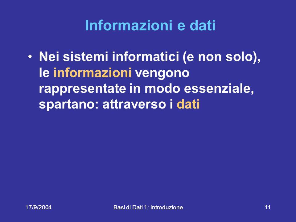 17/9/2004Basi di Dati 1: Introduzione11 Informazioni e dati Nei sistemi informatici (e non solo), le informazioni vengono rappresentate in modo essenziale, spartano: attraverso i dati