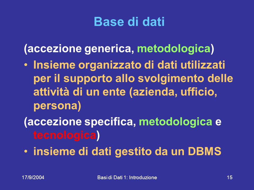 17/9/2004Basi di Dati 1: Introduzione15 Base di dati (accezione generica, metodologica) Insieme organizzato di dati utilizzati per il supporto allo svolgimento delle attività di un ente (azienda, ufficio, persona) (accezione specifica, metodologica e tecnologica) insieme di dati gestito da un DBMS