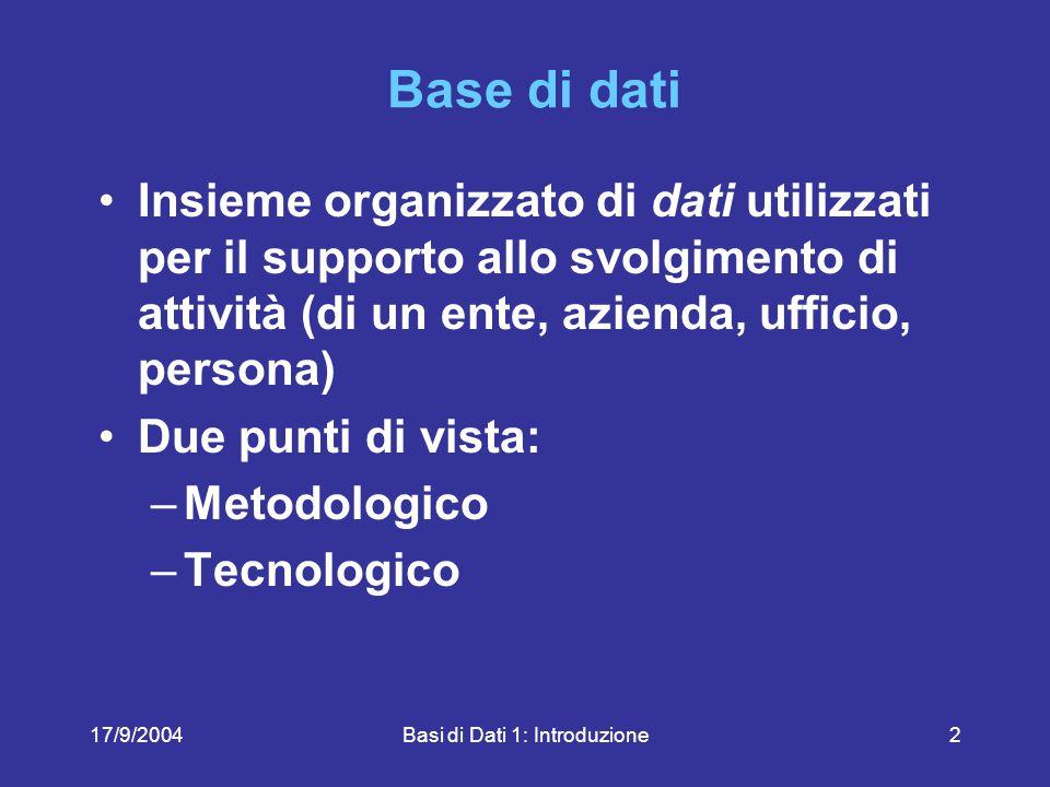 17/9/2004Basi di Dati 1: Introduzione2 Base di dati Insieme organizzato di dati utilizzati per il supporto allo svolgimento di attività (di un ente, azienda, ufficio, persona) Due punti di vista: –Metodologico –Tecnologico