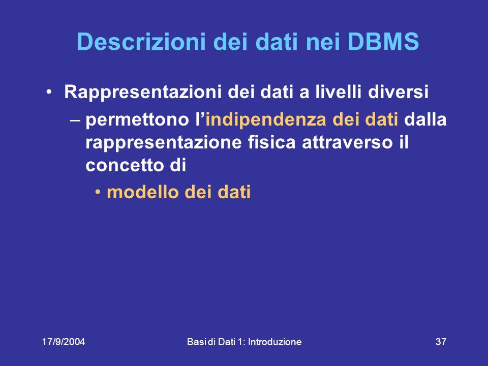 17/9/2004Basi di Dati 1: Introduzione37 Descrizioni dei dati nei DBMS Rappresentazioni dei dati a livelli diversi –permettono l'indipendenza dei dati dalla rappresentazione fisica attraverso il concetto di modello dei dati
