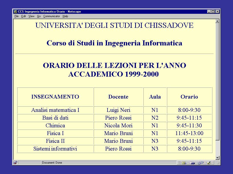 17/9/2004Basi di Dati 1: Introduzione39