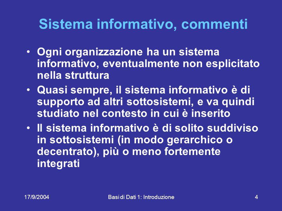 17/9/2004Basi di Dati 1: Introduzione45 Modelli concettuali Permettono di rappresentare i dati in modo indipendente da ogni sistema –cercano di descrivere i concetti del mondo reale –sono utilizzati nelle fasi preliminari di progettazione Il più diffuso è il modello Entity- Relationship