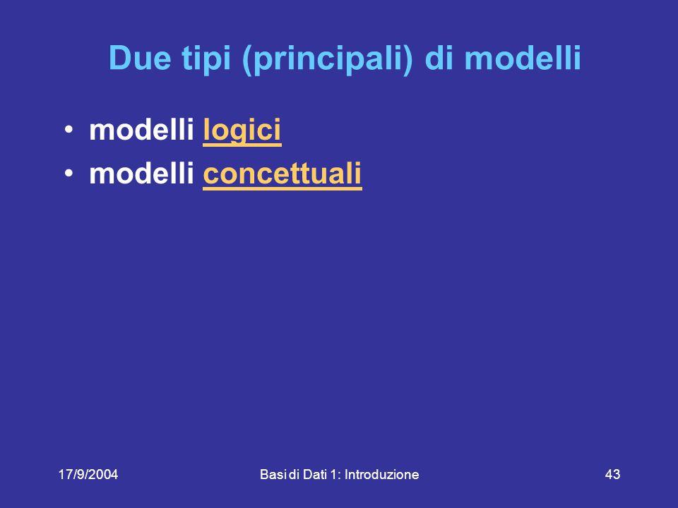 17/9/2004Basi di Dati 1: Introduzione43 Due tipi (principali) di modelli modelli logicilogici modelli concettualiconcettuali