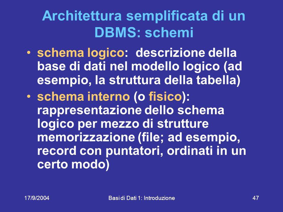 17/9/2004Basi di Dati 1: Introduzione47 Architettura semplificata di un DBMS: schemi schema logico: descrizione della base di dati nel modello logico (ad esempio, la struttura della tabella) schema interno (o fisico): rappresentazione dello schema logico per mezzo di strutture memorizzazione (file; ad esempio, record con puntatori, ordinati in un certo modo)