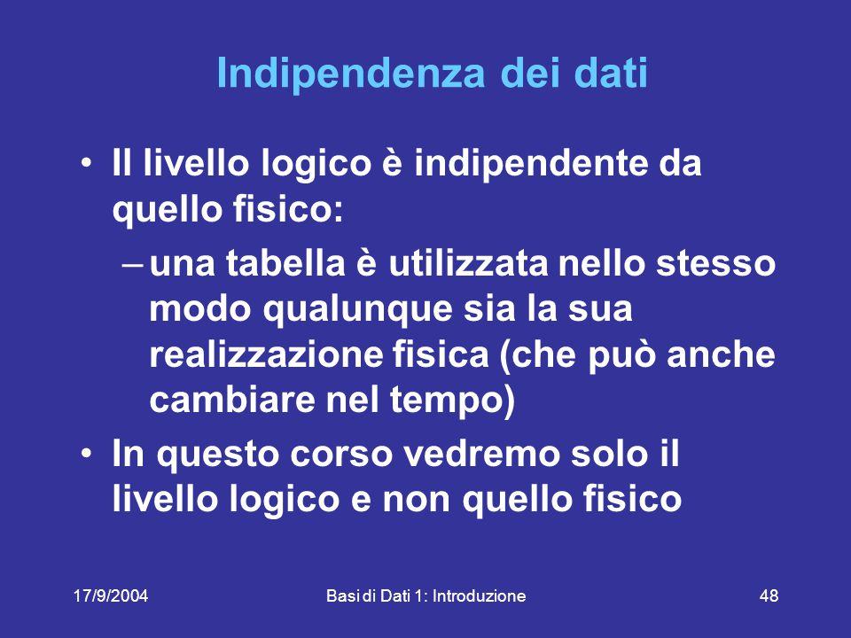 17/9/2004Basi di Dati 1: Introduzione48 Indipendenza dei dati Il livello logico è indipendente da quello fisico: –una tabella è utilizzata nello stesso modo qualunque sia la sua realizzazione fisica (che può anche cambiare nel tempo) In questo corso vedremo solo il livello logico e non quello fisico