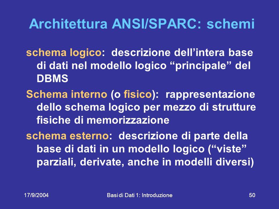 17/9/2004Basi di Dati 1: Introduzione50 Architettura ANSI/SPARC: schemi schema logico: descrizione dell'intera base di dati nel modello logico principale del DBMS Schema interno (o fisico): rappresentazione dello schema logico per mezzo di strutture fisiche di memorizzazione schema esterno: descrizione di parte della base di dati in un modello logico ( viste parziali, derivate, anche in modelli diversi)