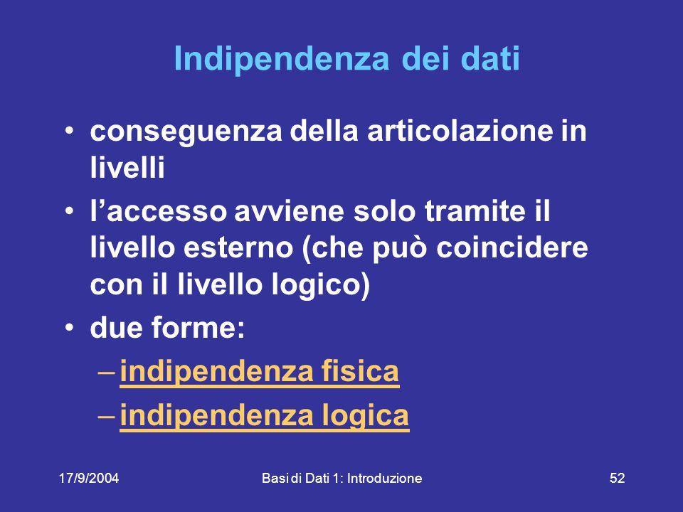 17/9/2004Basi di Dati 1: Introduzione52 Indipendenza dei dati conseguenza della articolazione in livelli l'accesso avviene solo tramite il livello esterno (che può coincidere con il livello logico) due forme: –indipendenza fisicaindipendenza fisica –indipendenza logicaindipendenza logica
