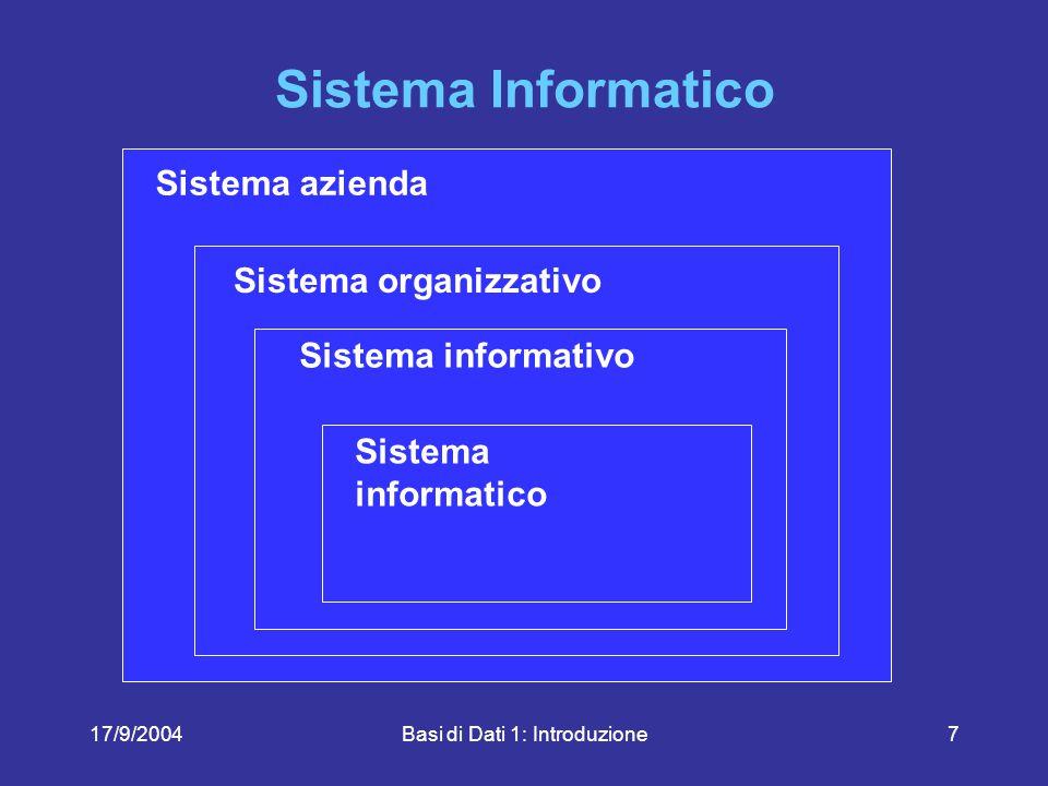 17/9/2004Basi di Dati 1: Introduzione38 Modello dei dati Insieme di costrutti utilizzati per organizzare/descrivere i dati di interesse e descriverne la dinamica Componente fondamentale: meccanismi di strutturazione (o costruttori di tipo) Come nei linguaggi di programmazione esistono meccanismi che permettono di definire nuovi tipi, così ogni modello dei dati prevede alcuni costruttori Esempio: il modello relazionale prevede il costruttore relazione, che permette di definire insiemi di record omogenei
