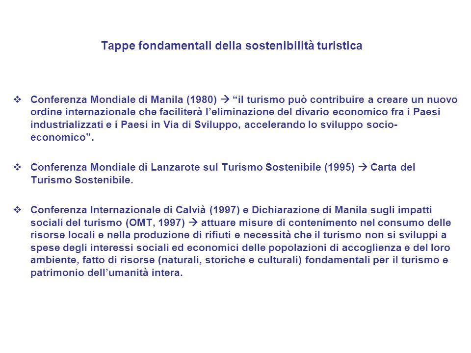 """Tappe fondamentali della sostenibilità turistica  Conferenza Mondiale di Manila (1980)  """"il turismo può contribuire a creare un nuovo ordine interna"""