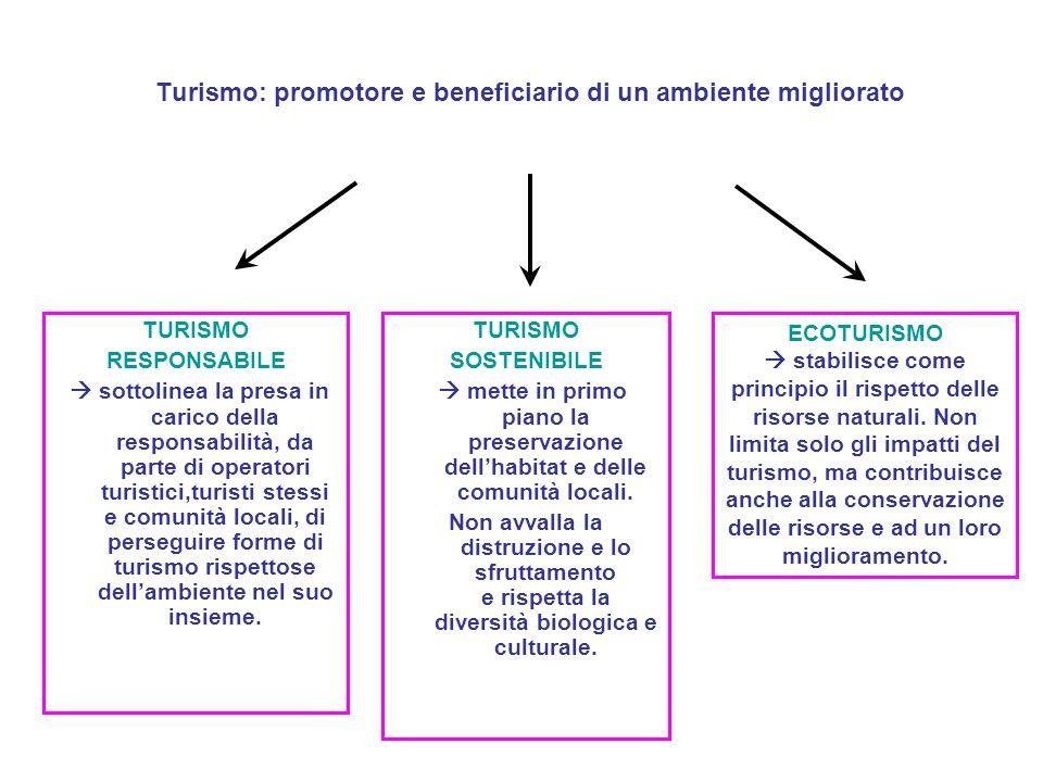 Turismo: promotore e beneficiario di un ambiente migliorato TURISMO RESPONSABILE  sottolinea la presa in carico della responsabilità, da parte di ope
