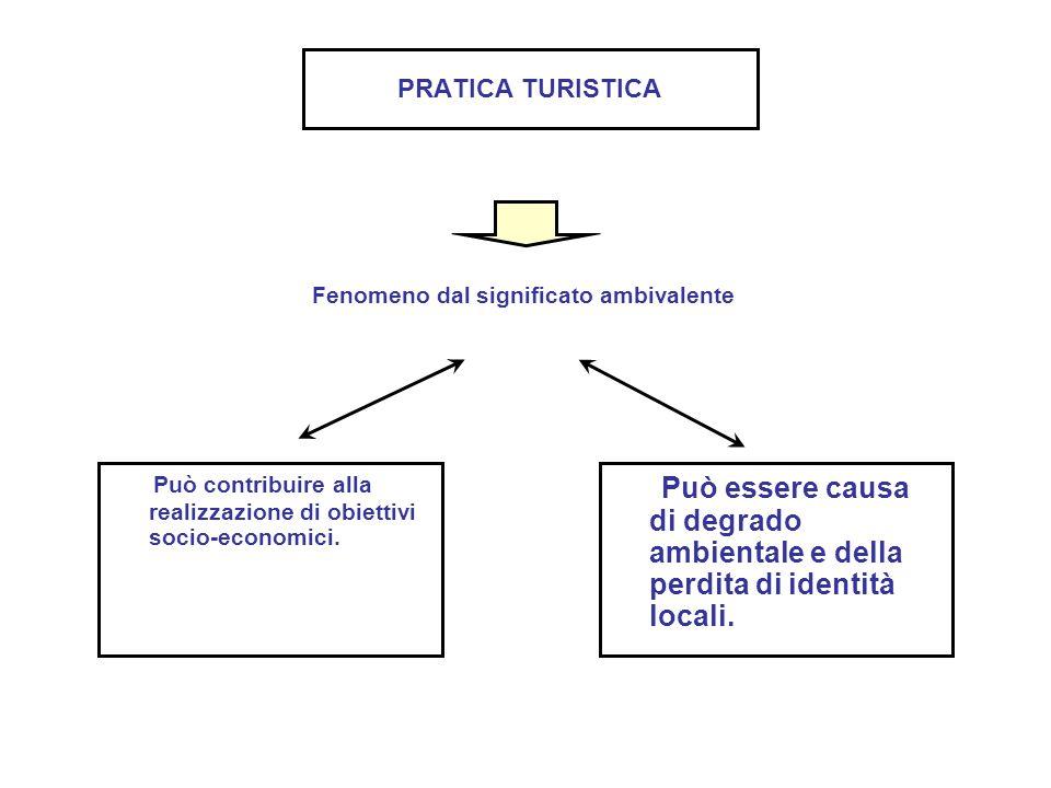 PRATICA TURISTICA Può contribuire alla realizzazione di obiettivi socio-economici. Può essere causa di degrado ambientale e della perdita di identità