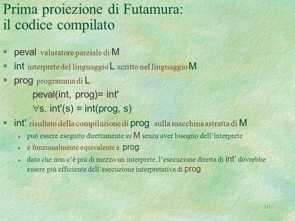 10 Prima proiezione di Futamura: il codice compilato  peval valutatore parziale di M  int interprete del linguaggio L scritto nel linguaggio M  pro