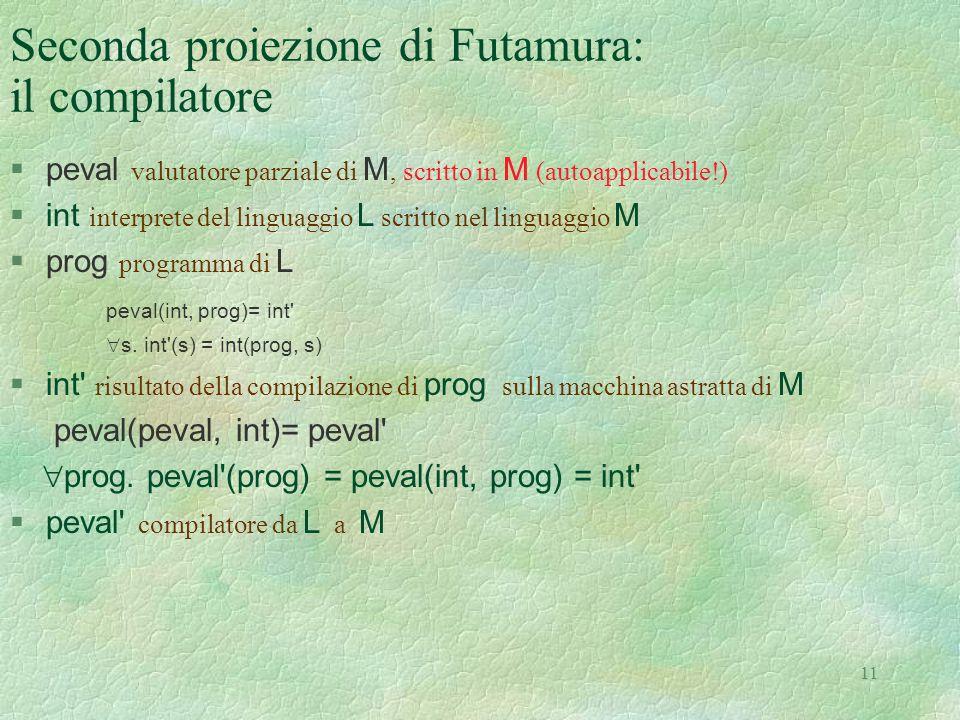 11 Seconda proiezione di Futamura: il compilatore  peval valutatore parziale di M, scritto in M (autoapplicabile!)  int interprete del linguaggio L