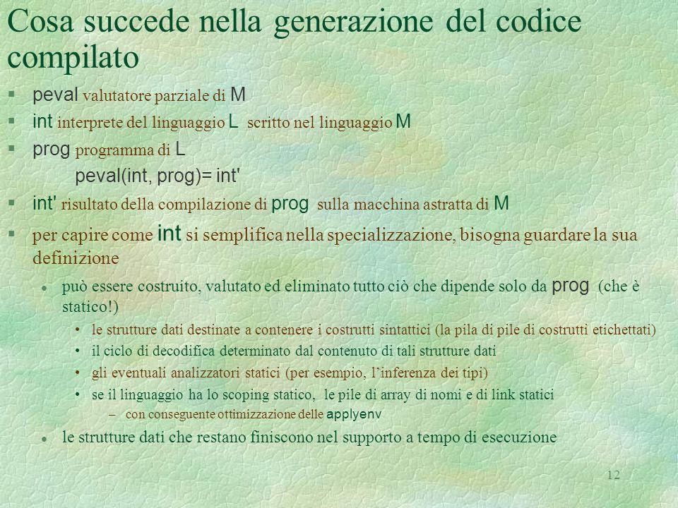 12 Cosa succede nella generazione del codice compilato  peval valutatore parziale di M  int interprete del linguaggio L scritto nel linguaggio M  p