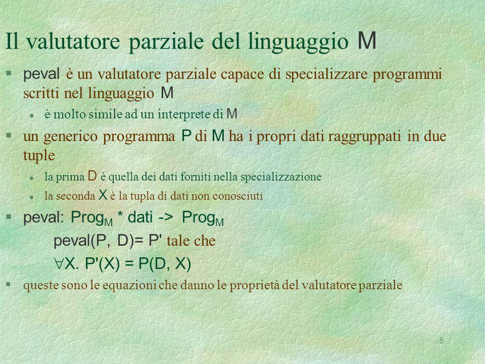 9 Specializziamo un interprete  peval: Prog M * dati -> Prog M peval(P, D)= P tale che  X.