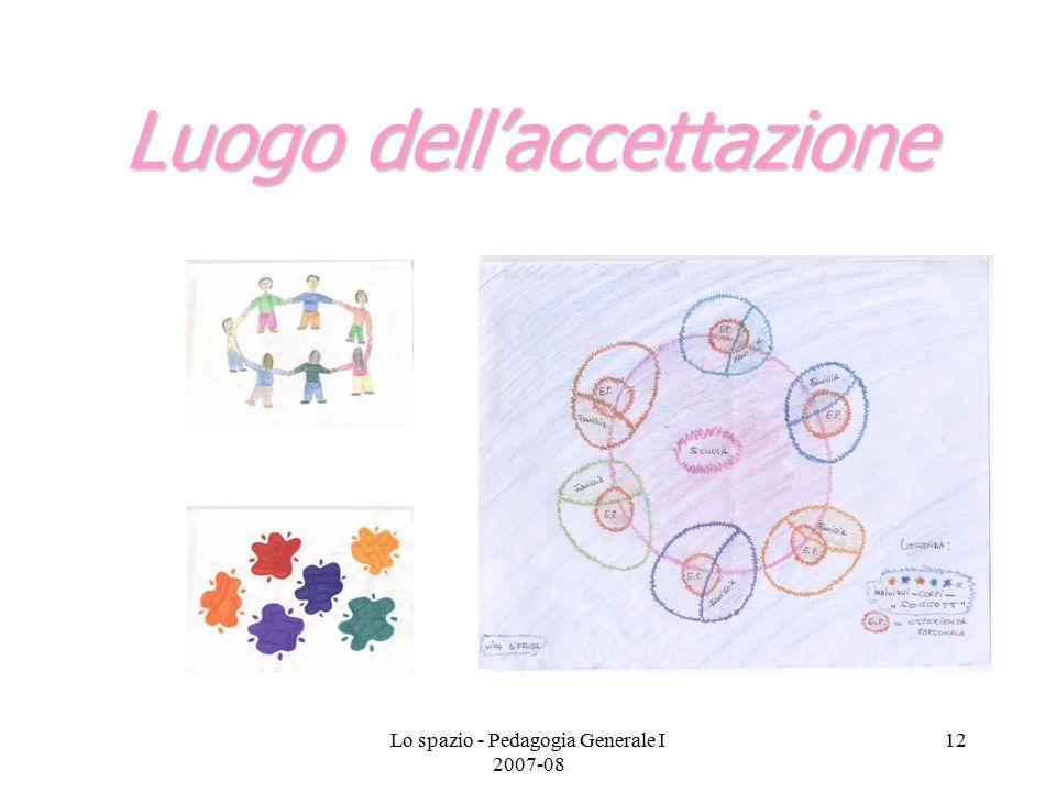Lo spazio - Pedagogia Generale I 2007-08 12 Luogo dell'accettazione