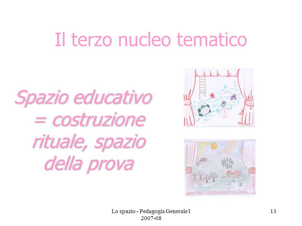 Lo spazio - Pedagogia Generale I 2007-08 13 Il terzo nucleo tematico Spazio educativo = costruzione rituale, spazio della prova
