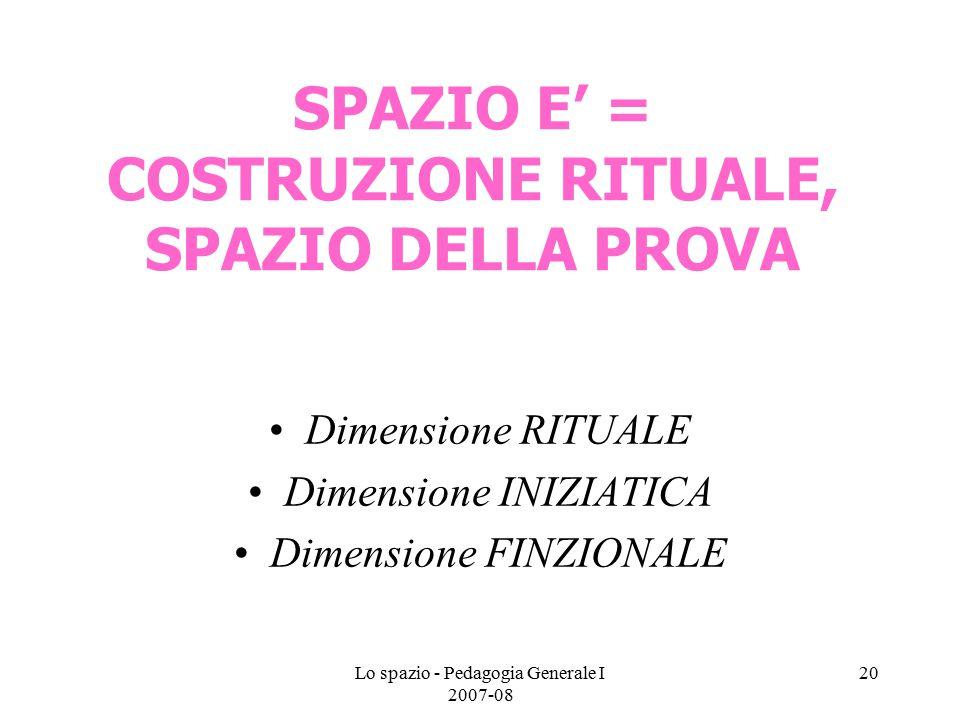 Lo spazio - Pedagogia Generale I 2007-08 20 SPAZIO E' = COSTRUZIONE RITUALE, SPAZIO DELLA PROVA Dimensione RITUALE Dimensione INIZIATICA Dimensione FI