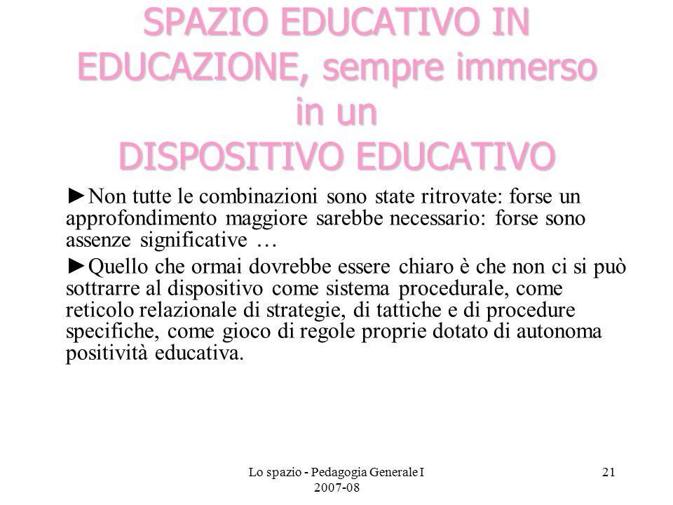 Lo spazio - Pedagogia Generale I 2007-08 21 SPAZIO EDUCATIVO IN EDUCAZIONE, sempre immerso in un DISPOSITIVO EDUCATIVO ►Non tutte le combinazioni sono