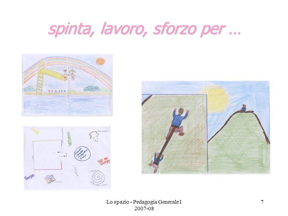 Lo spazio - Pedagogia Generale I 2007-08 18 SPAZIO E' = SPINTA, SFORZO, LAVORO PER… Dimensione PRESCRITTIVA Dimensione VALUTATIVA Dimensione CORPORALE