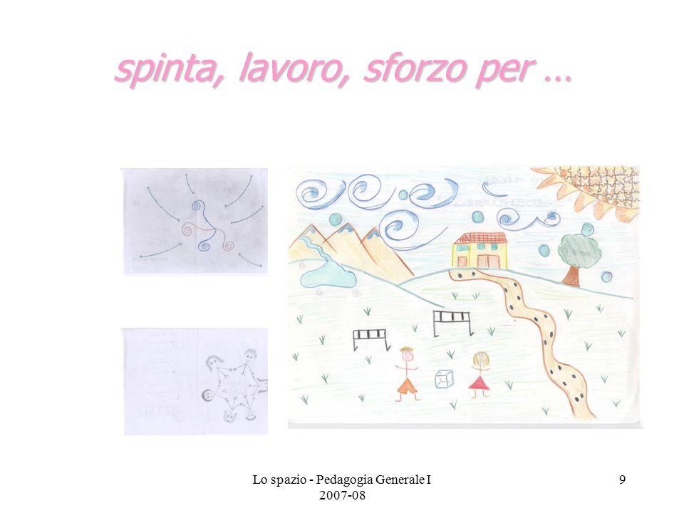 Lo spazio - Pedagogia Generale I 2007-08 20 SPAZIO E' = COSTRUZIONE RITUALE, SPAZIO DELLA PROVA Dimensione RITUALE Dimensione INIZIATICA Dimensione FINZIONALE