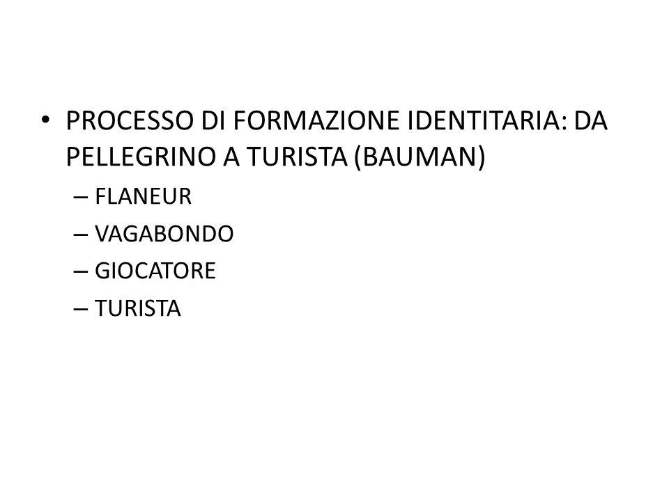 PROCESSO DI FORMAZIONE IDENTITARIA: DA PELLEGRINO A TURISTA (BAUMAN) – FLANEUR – VAGABONDO – GIOCATORE – TURISTA