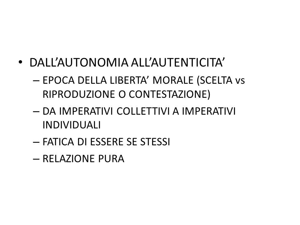 DALL'AUTONOMIA ALL'AUTENTICITA' – EPOCA DELLA LIBERTA' MORALE (SCELTA vs RIPRODUZIONE O CONTESTAZIONE) – DA IMPERATIVI COLLETTIVI A IMPERATIVI INDIVID