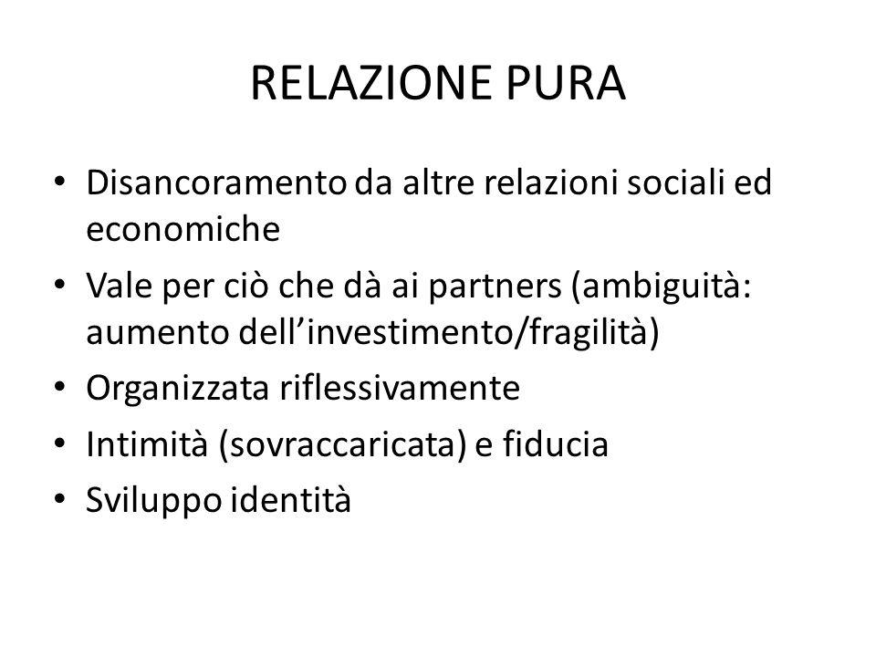 RELAZIONE PURA Disancoramento da altre relazioni sociali ed economiche Vale per ciò che dà ai partners (ambiguità: aumento dell'investimento/fragilità