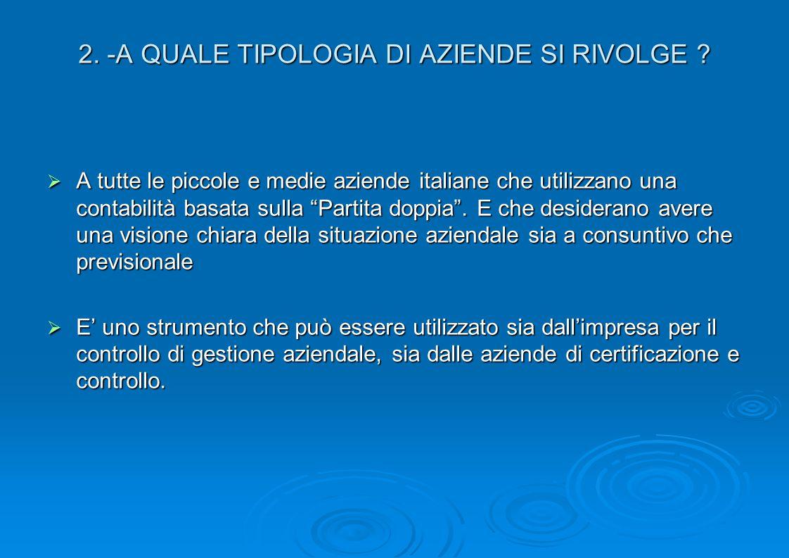2. -A QUALE TIPOLOGIA DI AZIENDE SI RIVOLGE .