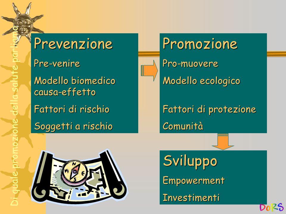 PrevenzionePre-venire Modello biomedico causa-effetto Fattori di rischio Soggetti a rischio PromozionePro-muovere Modello ecologico Fattori di protezi