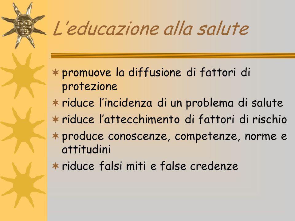 L'educazione alla salute  promuove la diffusione di fattori di protezione  riduce l'incidenza di un problema di salute  riduce l'attecchimento di f