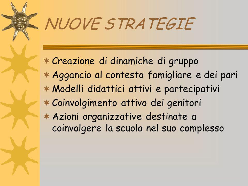 NUOVE STRATEGIE  Creazione di dinamiche di gruppo  Aggancio al contesto famigliare e dei pari  Modelli didattici attivi e partecipativi  Coinvolgi