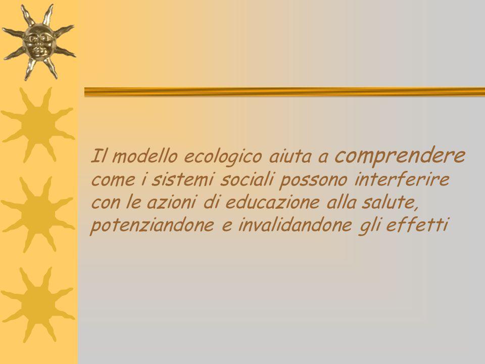 Il modello ecologico aiuta a comprendere come i sistemi sociali possono interferire con le azioni di educazione alla salute, potenziandone e invalidan