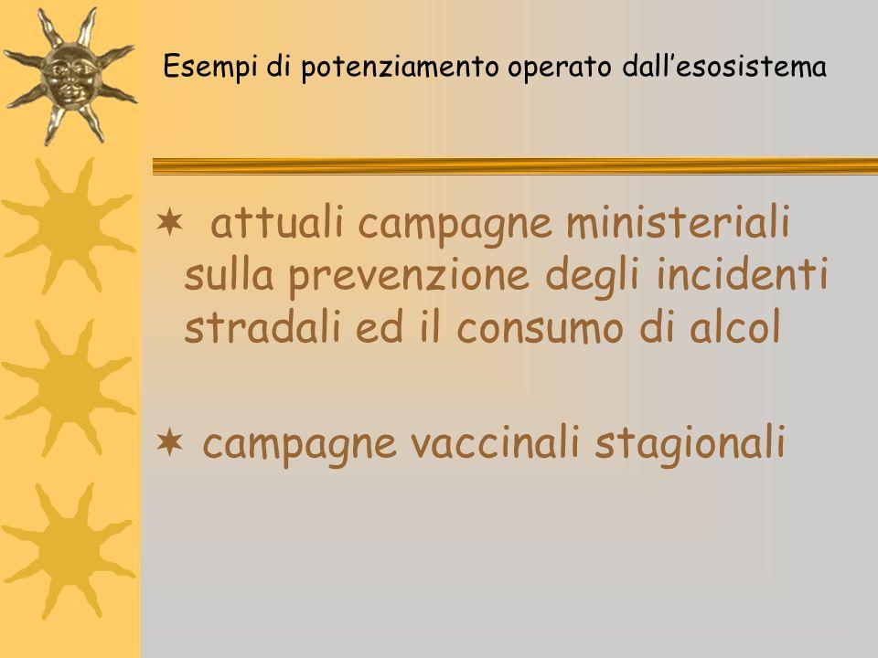  attuali campagne ministeriali sulla prevenzione degli incidenti stradali ed il consumo di alcol  campagne vaccinali stagionali Esempi di potenziame